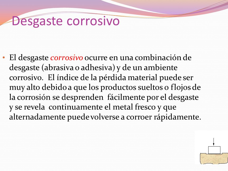 Desgaste corrosivo