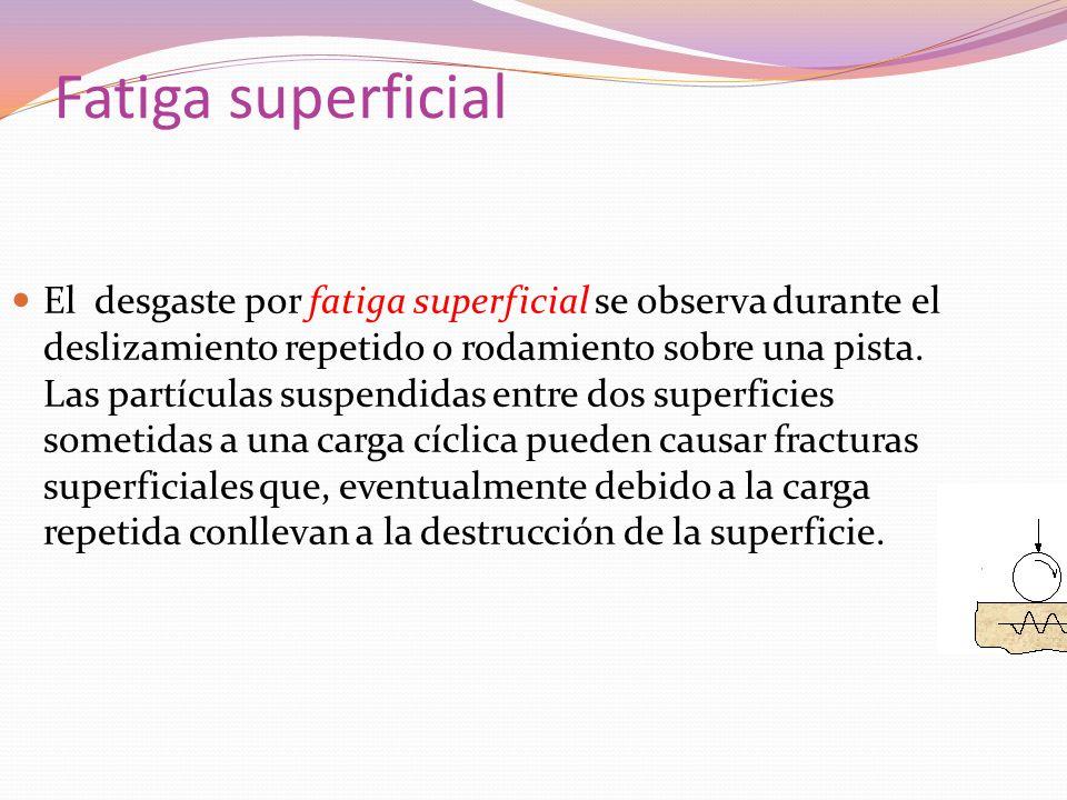 Fatiga superficial