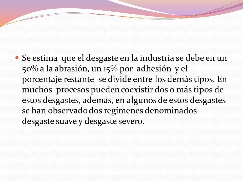 Se estima que el desgaste en la industria se debe en un 50% a la abrasión, un 15% por adhesión y el porcentaje restante se divide entre los demás tipos.