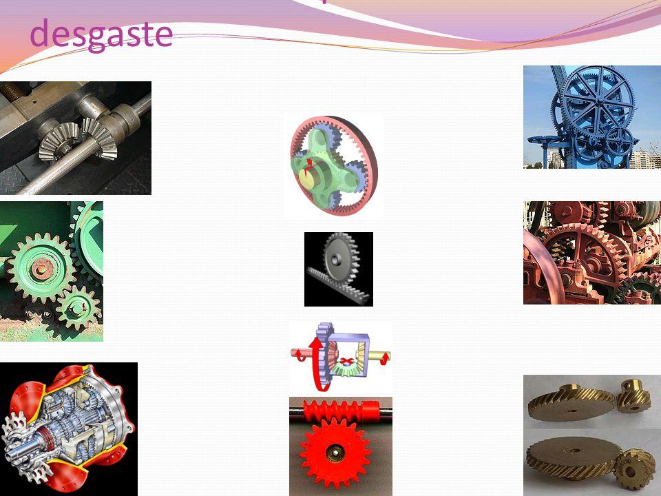 Imágenes de mecanismos que sufren un desgaste