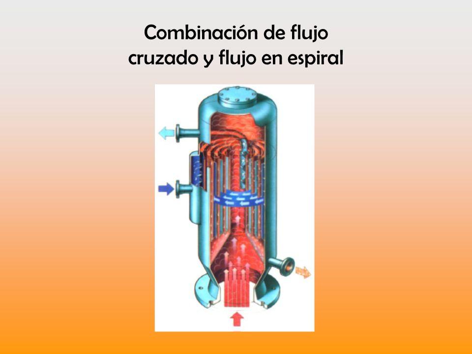 Combinación de flujo cruzado y flujo en espiral
