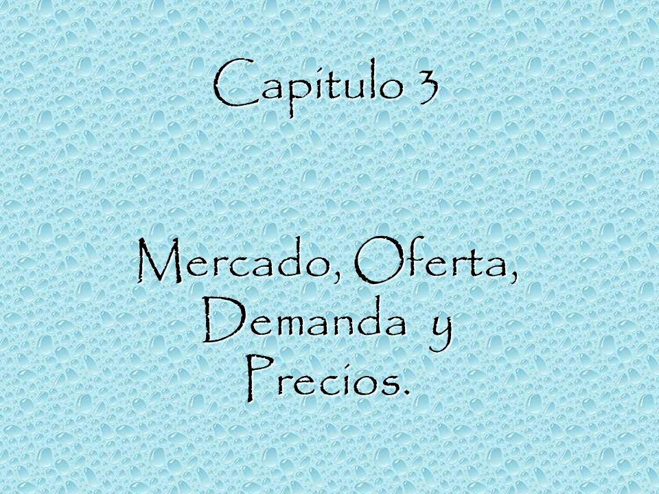 Mercado, Oferta, Demanda y Precios.