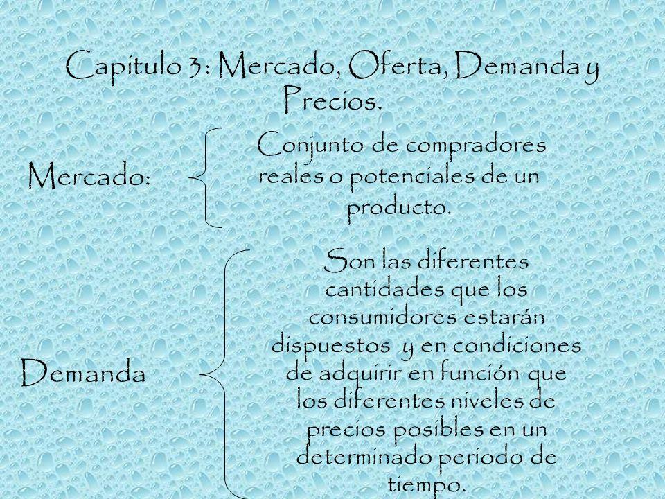 Capitulo 3: Mercado, Oferta, Demanda y Precios.