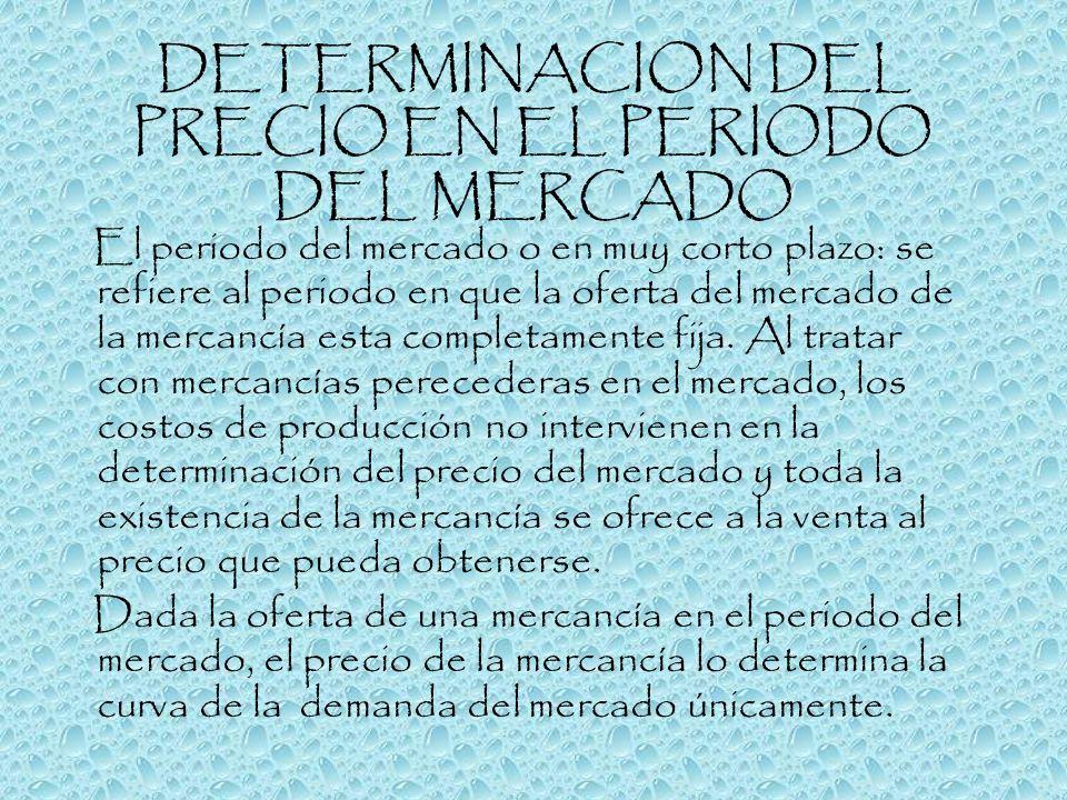 DETERMINACION DEL PRECIO EN EL PERIODO DEL MERCADO