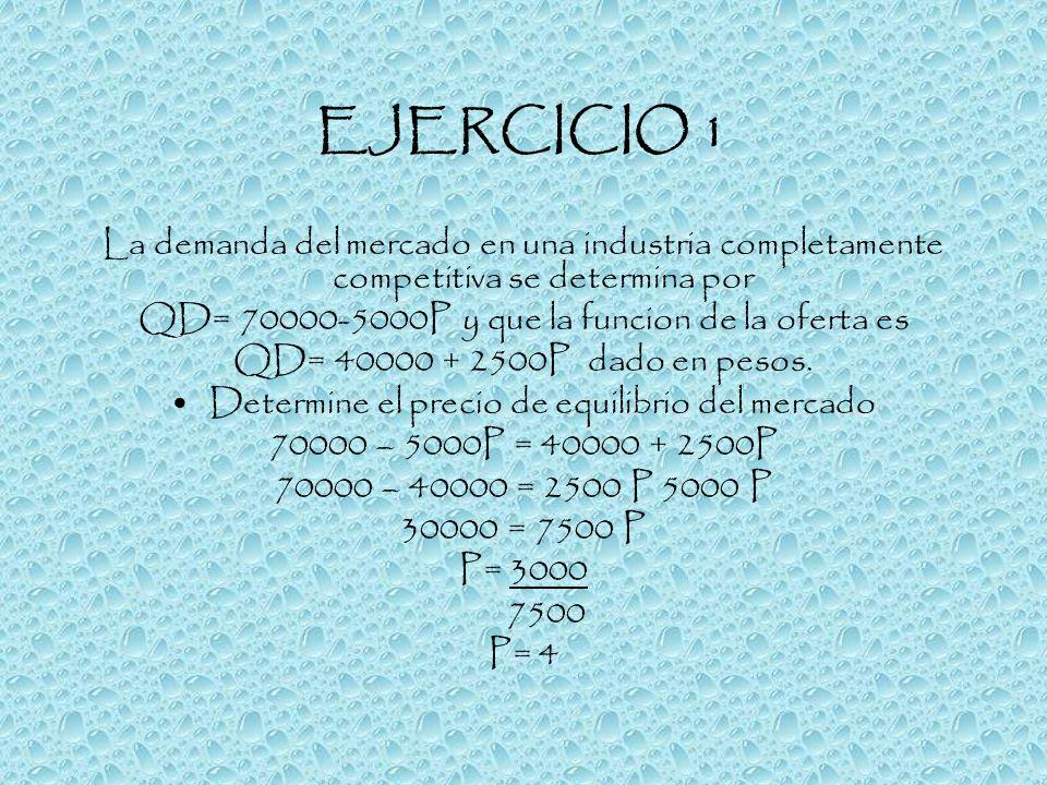 EJERCICIO 1 La demanda del mercado en una industria completamente competitiva se determina por. QD= 70000-5000P y que la funcion de la oferta es.
