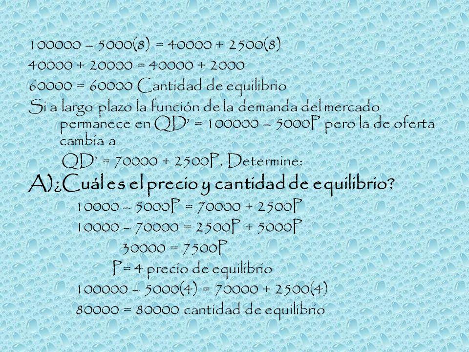 A)¿Cuál es el precio y cantidad de equilibrio
