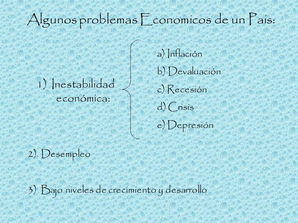 Inestabilidad económica: