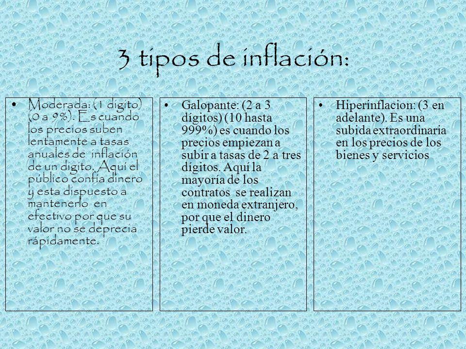 3 tipos de inflación: