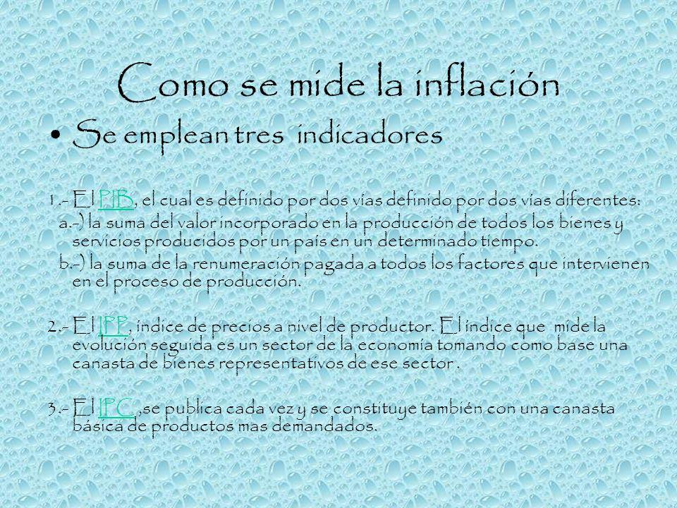 Como se mide la inflación