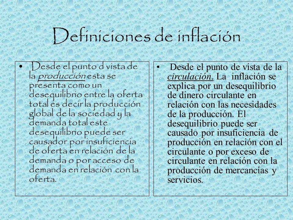 Definiciones de inflación