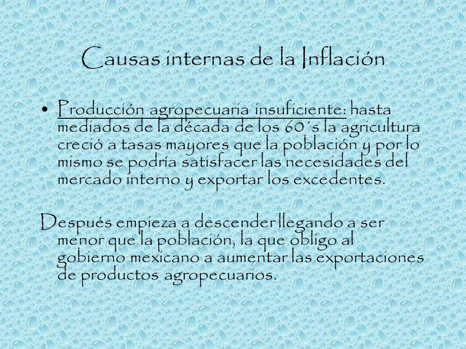Causas internas de la Inflación