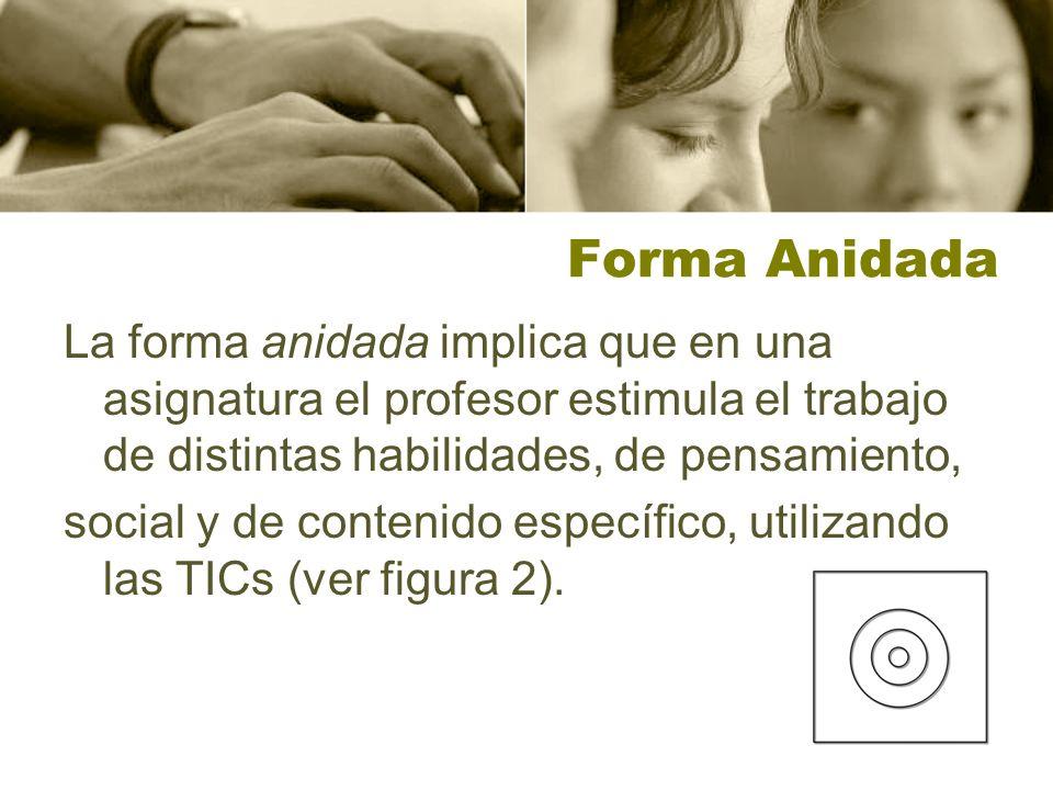 Forma Anidada La forma anidada implica que en una asignatura el profesor estimula el trabajo de distintas habilidades, de pensamiento,