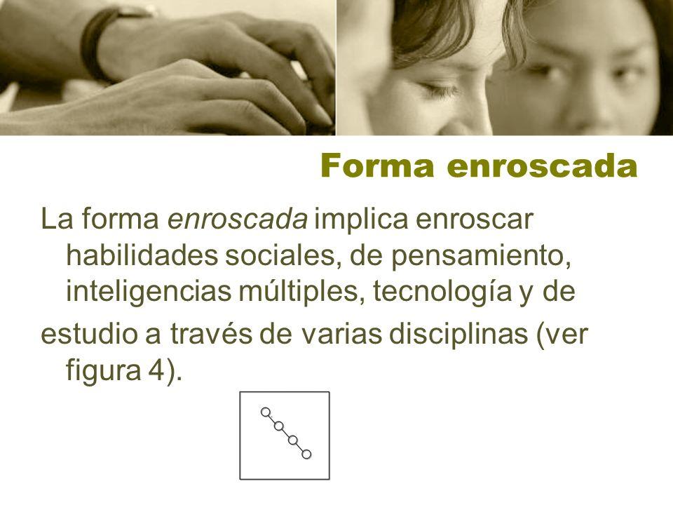 Forma enroscadaLa forma enroscada implica enroscar habilidades sociales, de pensamiento, inteligencias múltiples, tecnología y de.