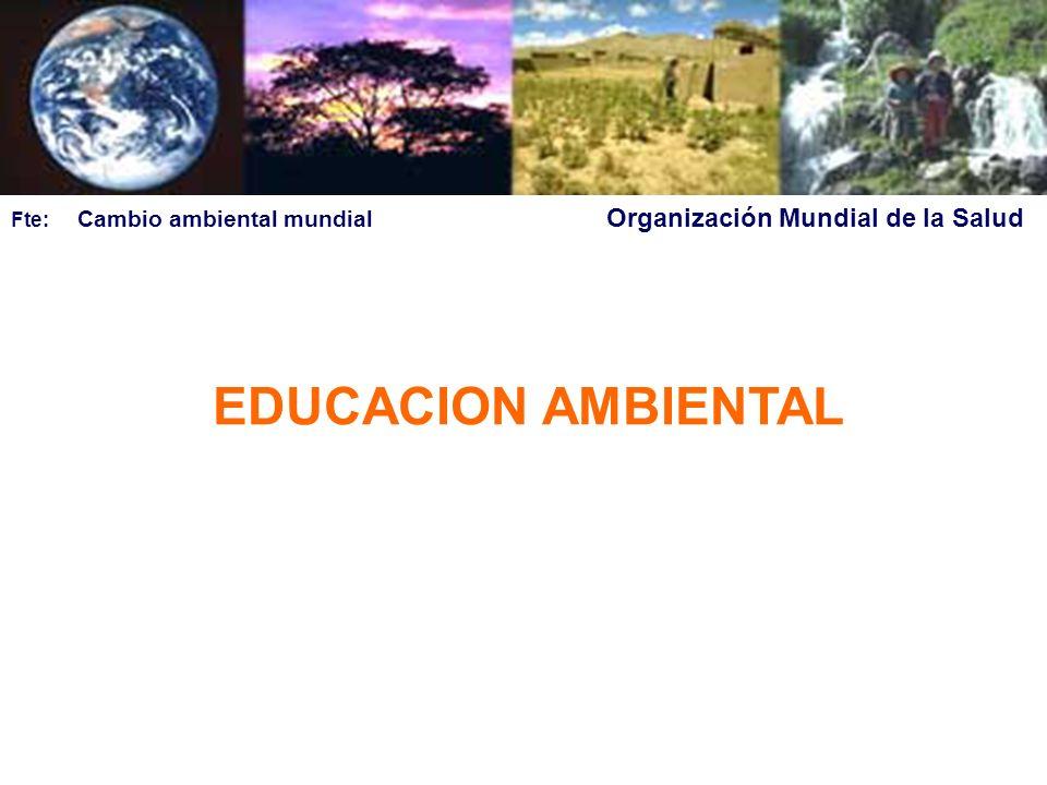 Fte: Cambio ambiental mundial Organización Mundial de la Salud