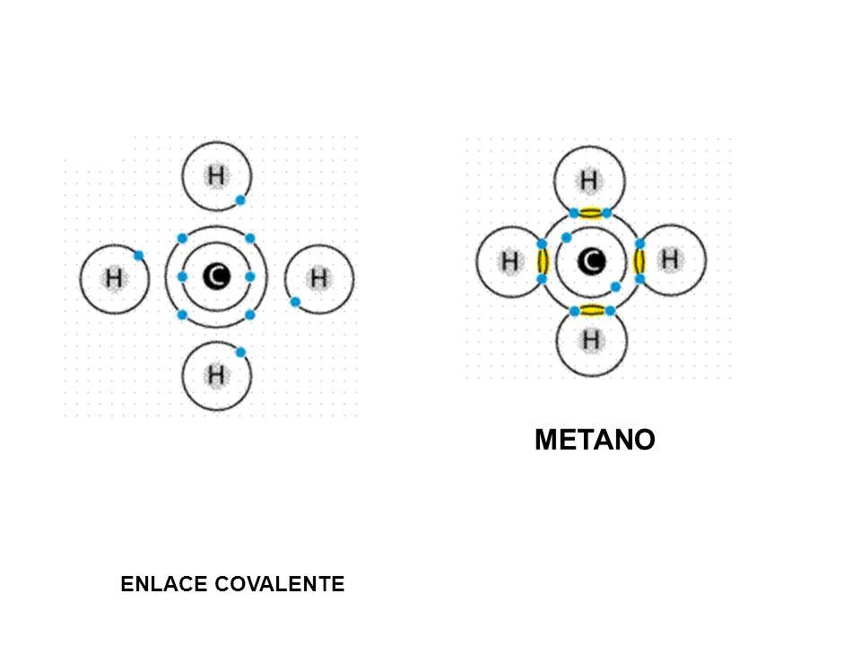 METANO ENLACE COVALENTE