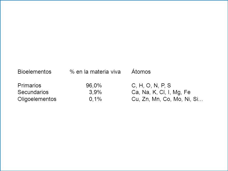 Bioelementos % en la materia viva Átomos