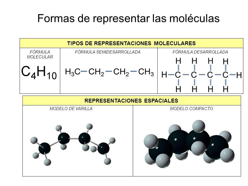 Formas de representar las moléculas