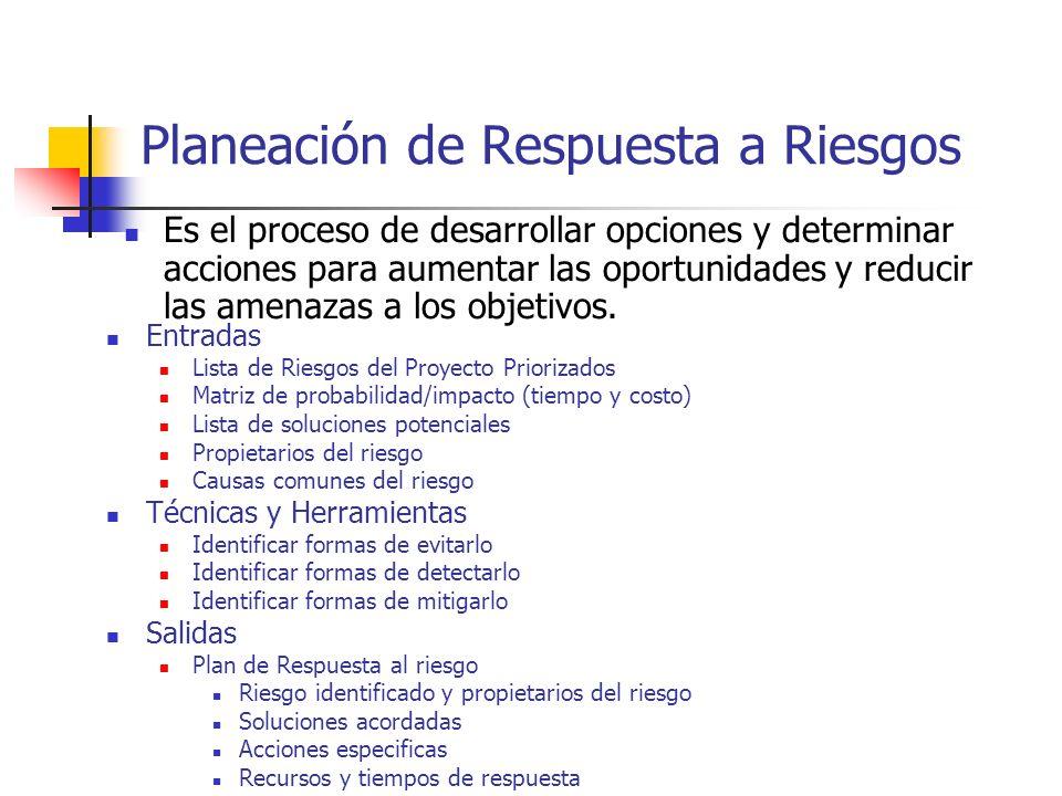 Planeación de Respuesta a Riesgos