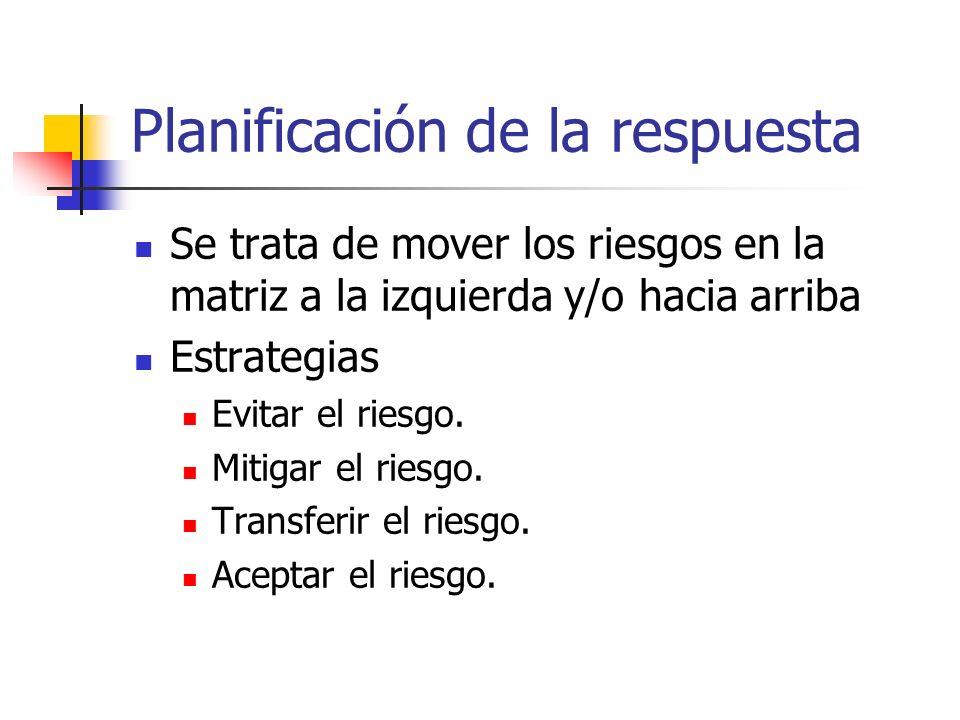 Planificación de la respuesta
