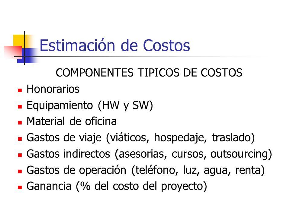 COMPONENTES TIPICOS DE COSTOS