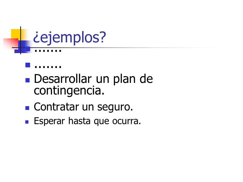 ¿ejemplos ....... Desarrollar un plan de contingencia.