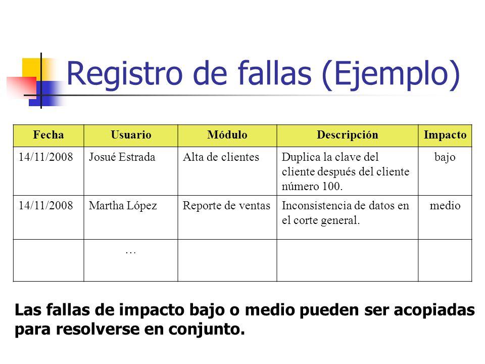 Registro de fallas (Ejemplo)