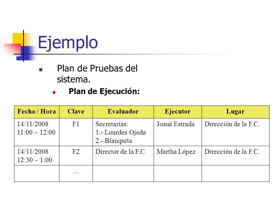 Ejemplo Plan de Pruebas del sistema. Plan de Ejecución: Fecha / Hora