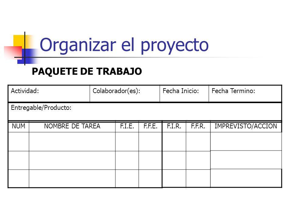 Organizar el proyecto PAQUETE DE TRABAJO Actividad: Colaborador(es):