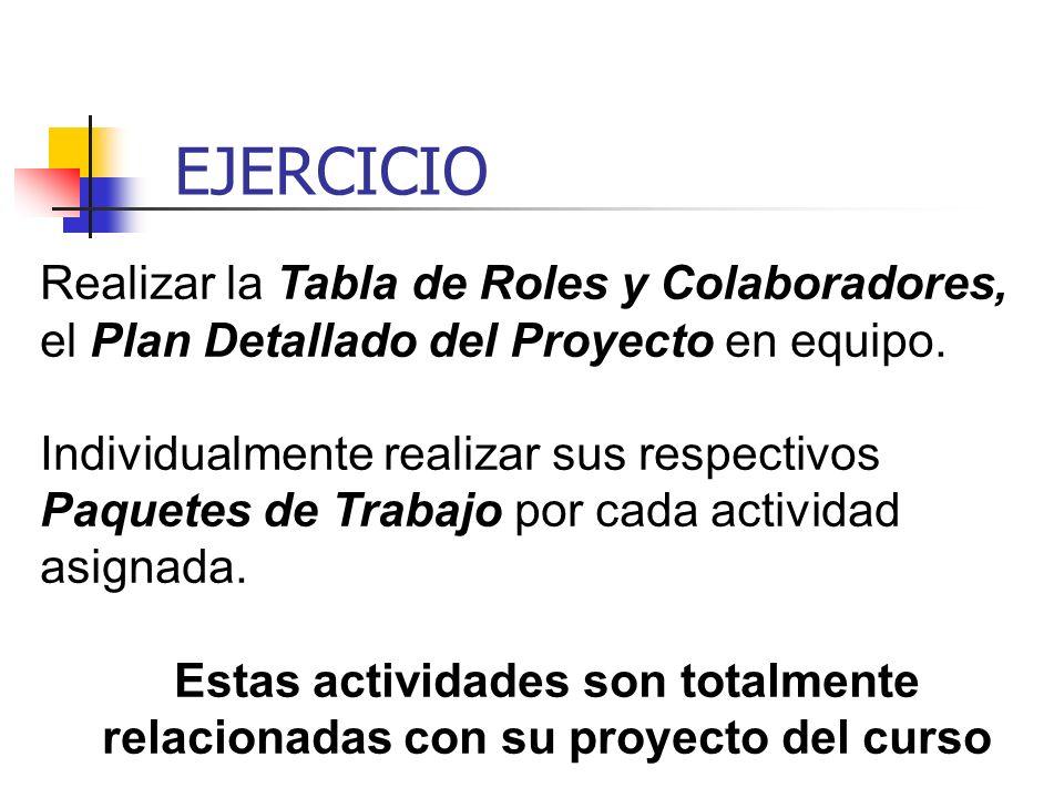 EJERCICIO Realizar la Tabla de Roles y Colaboradores, el Plan Detallado del Proyecto en equipo.