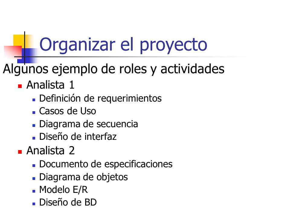 Organizar el proyecto Algunos ejemplo de roles y actividades