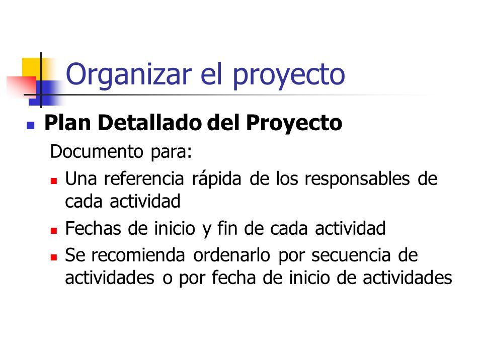 Organizar el proyecto Plan Detallado del Proyecto Documento para: