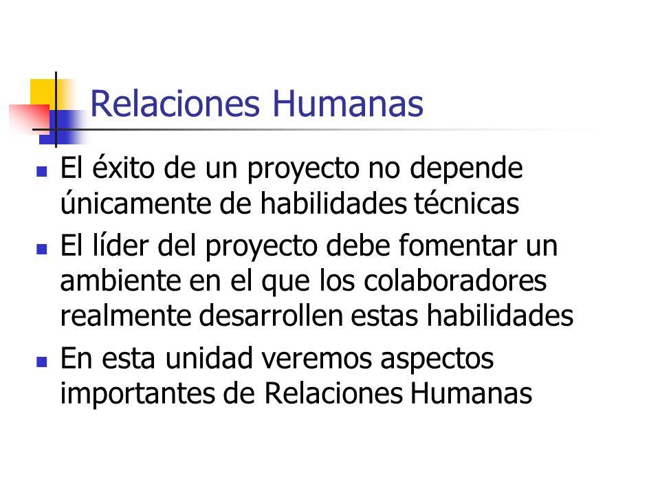 Relaciones Humanas El éxito de un proyecto no depende únicamente de habilidades técnicas.