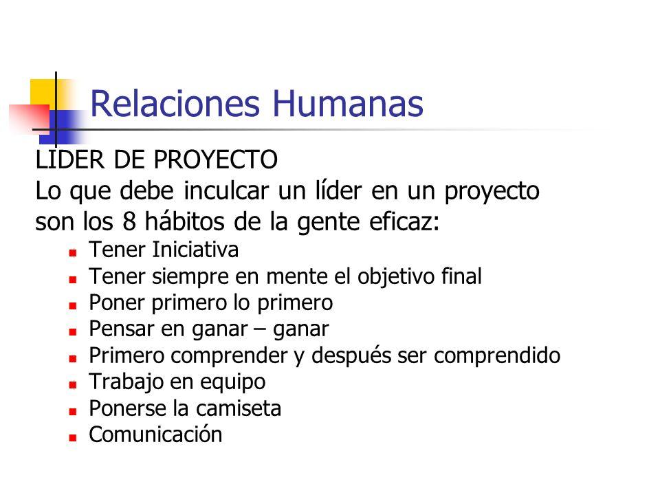 Relaciones Humanas LIDER DE PROYECTO