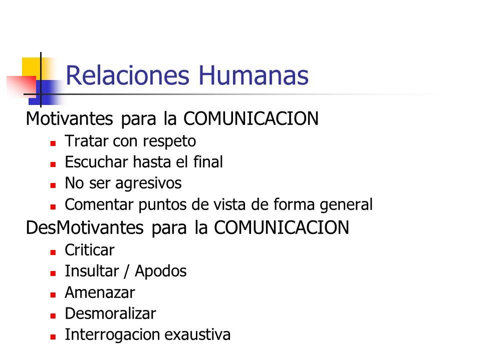 Relaciones Humanas Motivantes para la COMUNICACION