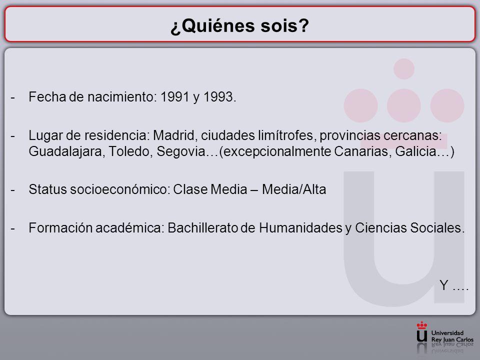¿Quiénes sois Fecha de nacimiento: 1991 y 1993.