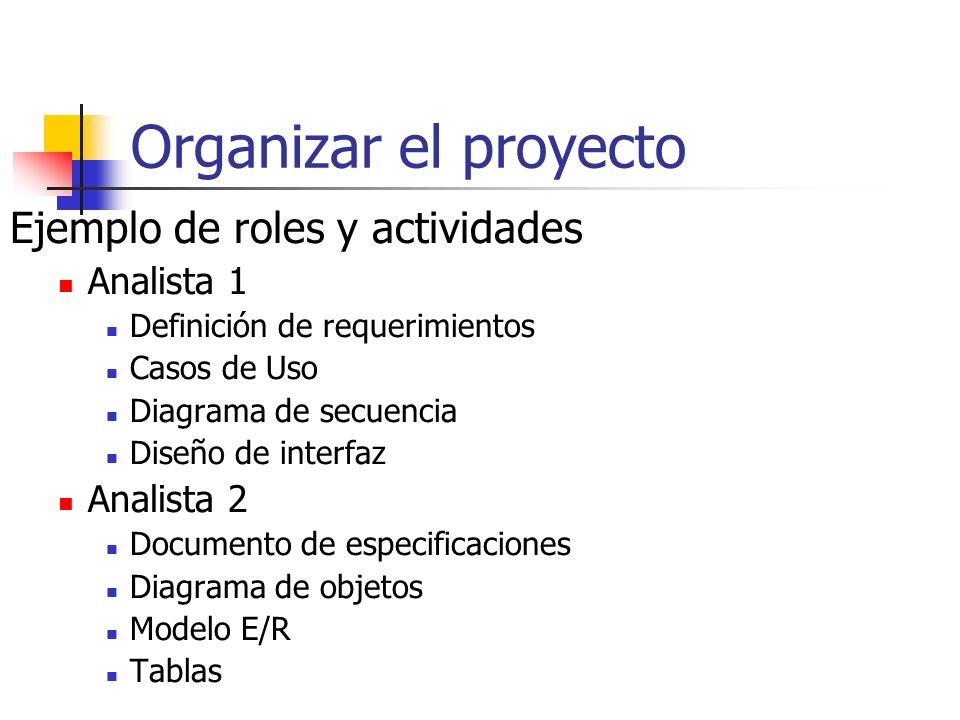 Organizar el proyecto Ejemplo de roles y actividades Analista 1