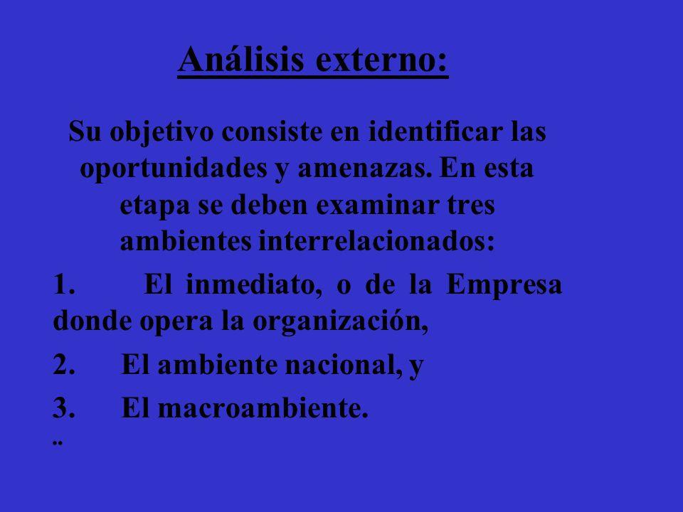 Análisis externo:Su objetivo consiste en identificar las oportunidades y amenazas. En esta etapa se deben examinar tres ambientes interrelacionados: