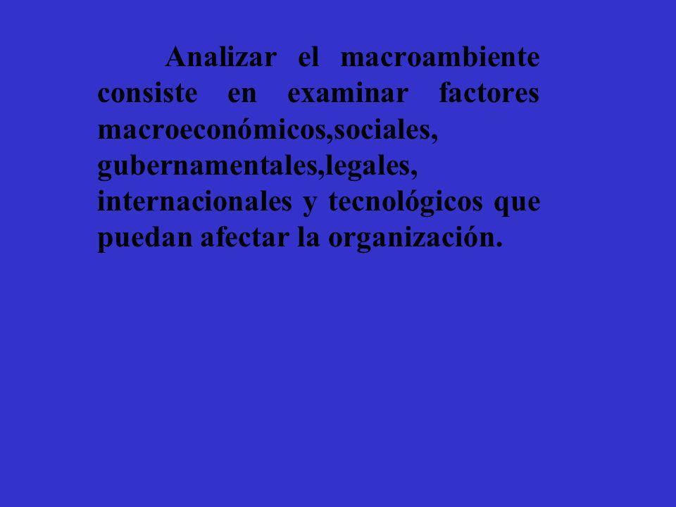 Analizar el macroambiente consiste en examinar factores macroeconómicos,sociales, gubernamentales,legales, internacionales y tecnológicos que puedan afectar la organización.