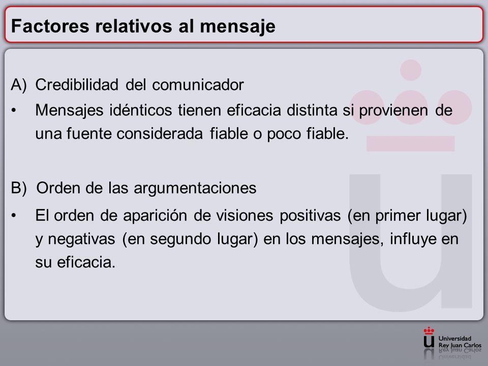 Factores relativos al mensaje