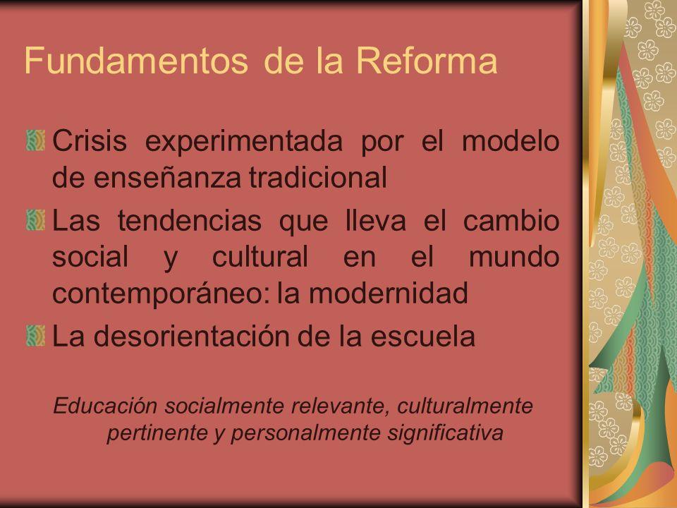Fundamentos de la Reforma