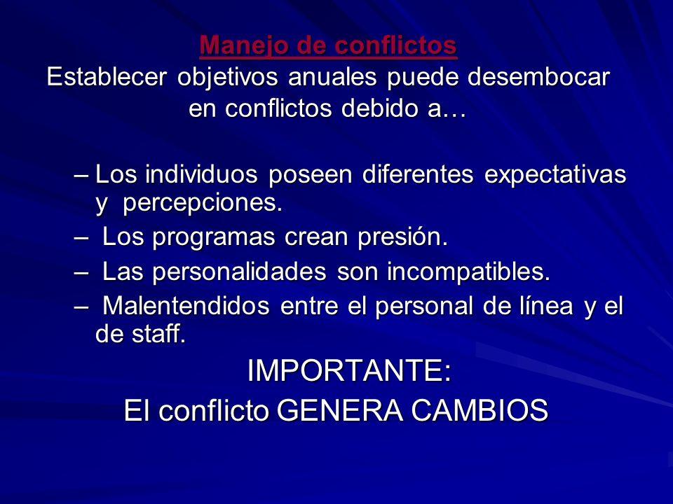 El conflicto GENERA CAMBIOS
