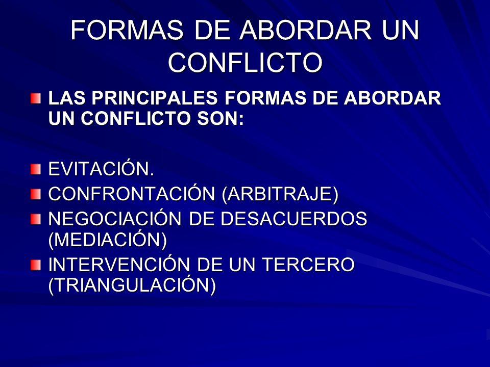 FORMAS DE ABORDAR UN CONFLICTO