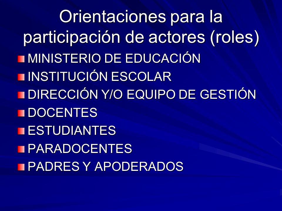 Orientaciones para la participación de actores (roles)