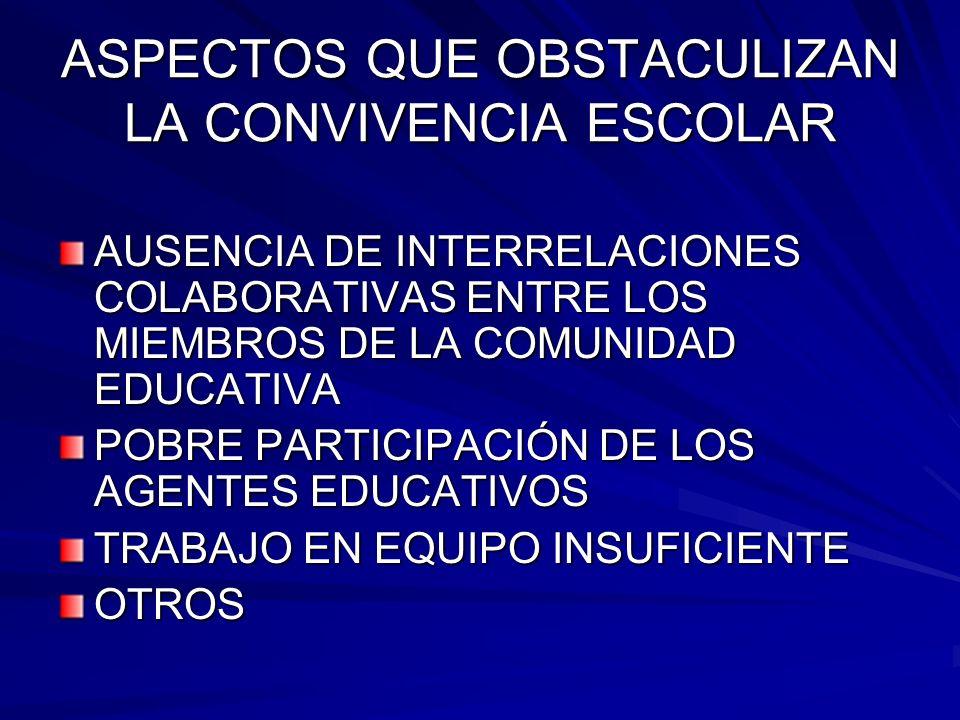ASPECTOS QUE OBSTACULIZAN LA CONVIVENCIA ESCOLAR