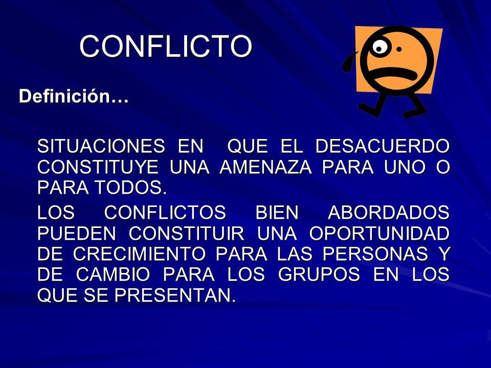 CONFLICTO Definición…