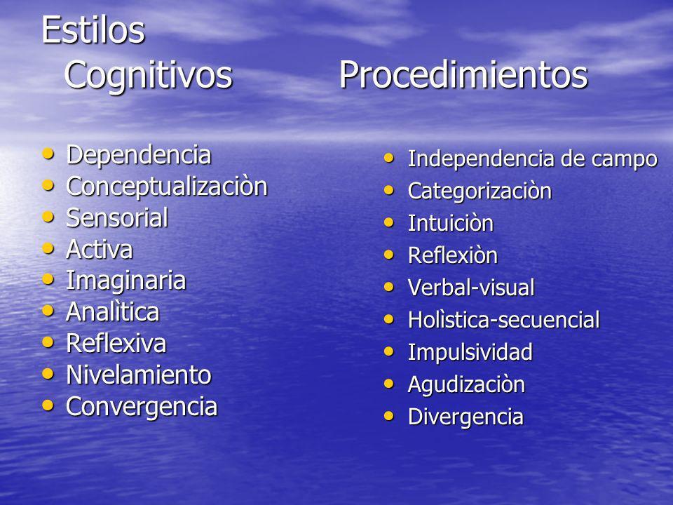 Estilos Cognitivos Procedimientos