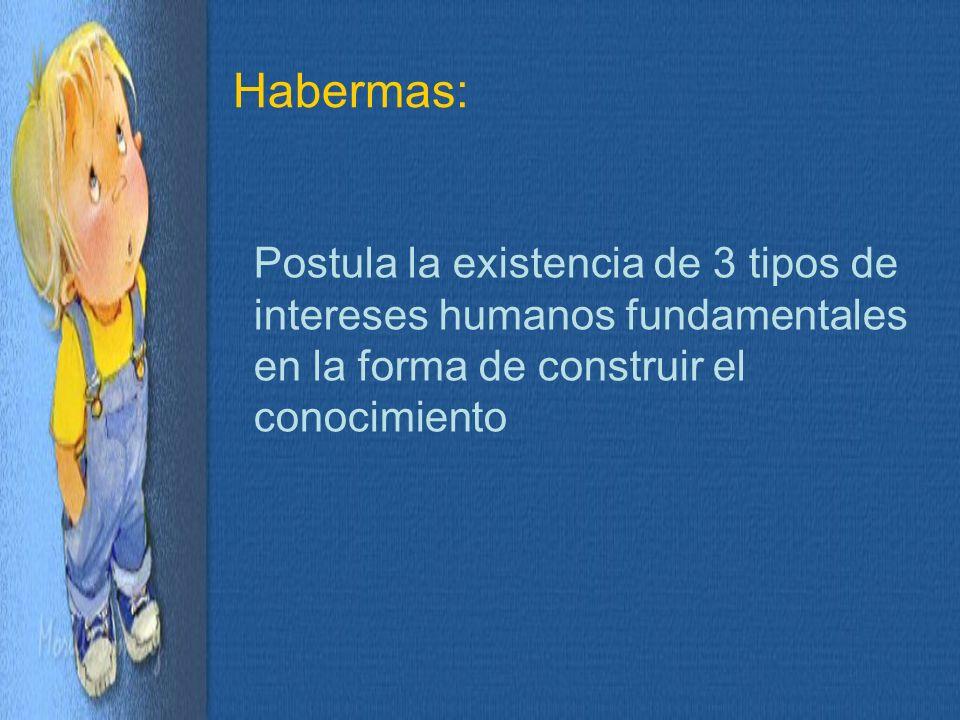 Habermas: Postula la existencia de 3 tipos de intereses humanos fundamentales en la forma de construir el conocimiento.