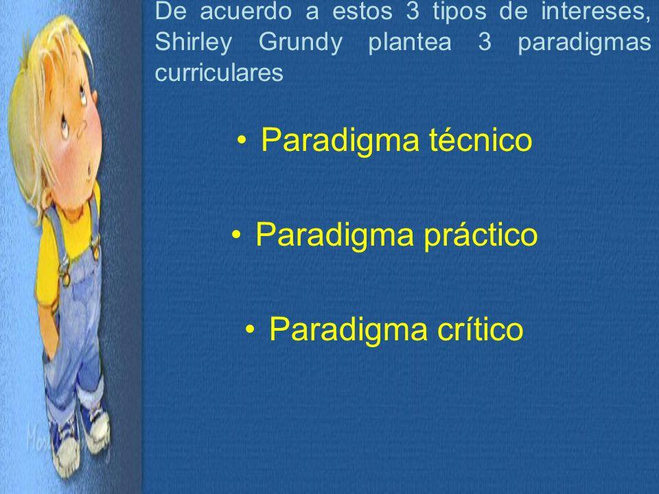 Paradigma técnico Paradigma práctico Paradigma crítico