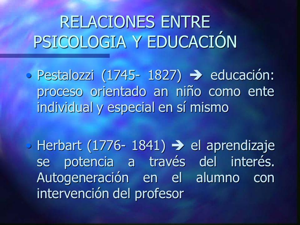 RELACIONES ENTRE PSICOLOGIA Y EDUCACIÓN