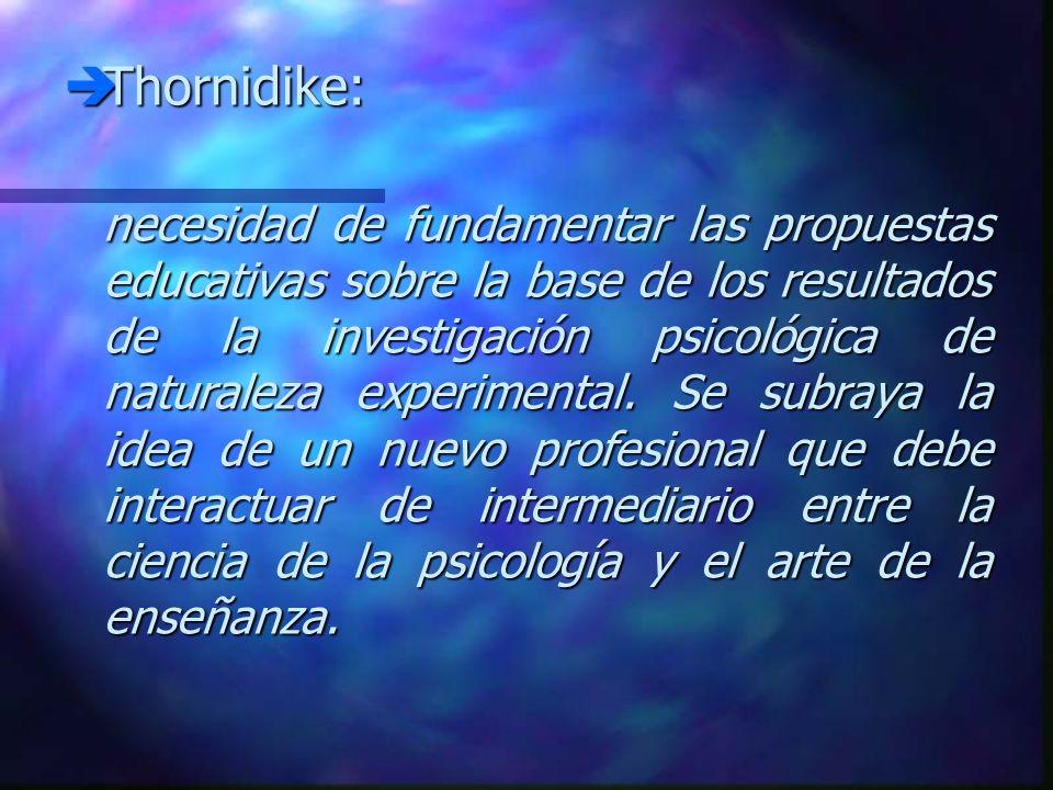 Thornidike: